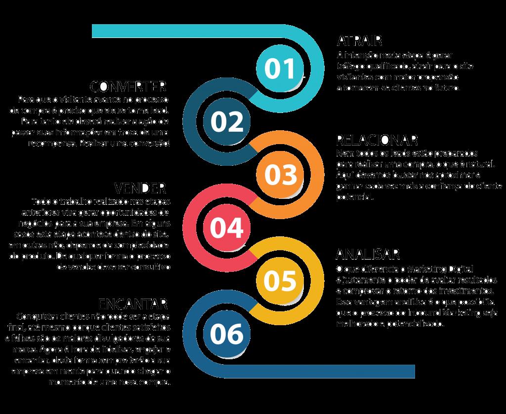 infográfico-inbouns-marketing